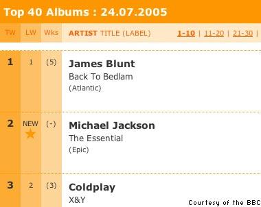 chart_bbc_1.jpg