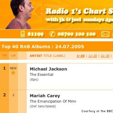 chart_bbc_2.jpg